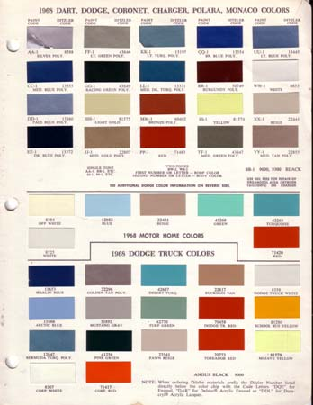 dodge truck paint chips