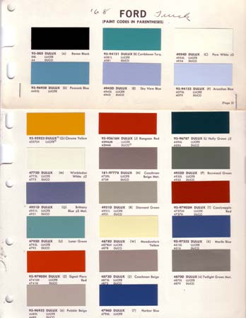 ford truck paint chips