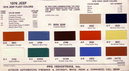 jeep paint chips color sample